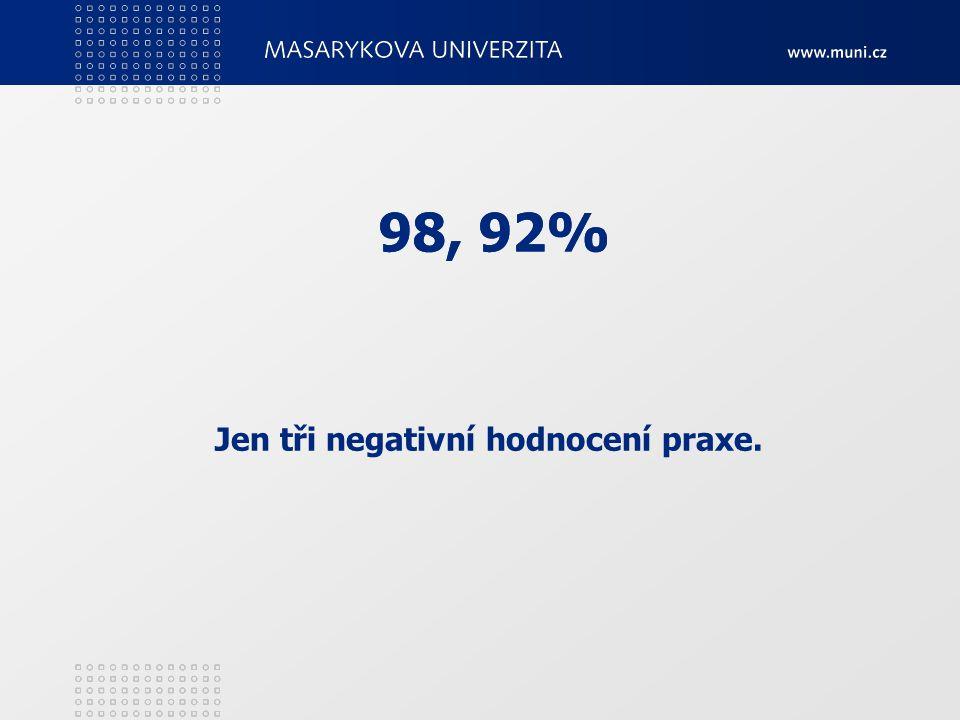 98, 92% Jen tři negativní hodnocení praxe.