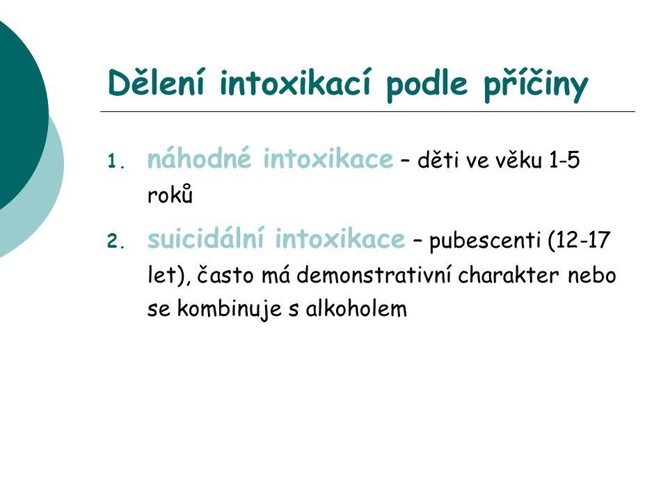 Dělení intoxikací podle příčiny 1.náhodné intoxikace – děti ve věku 1-5 roků 2.