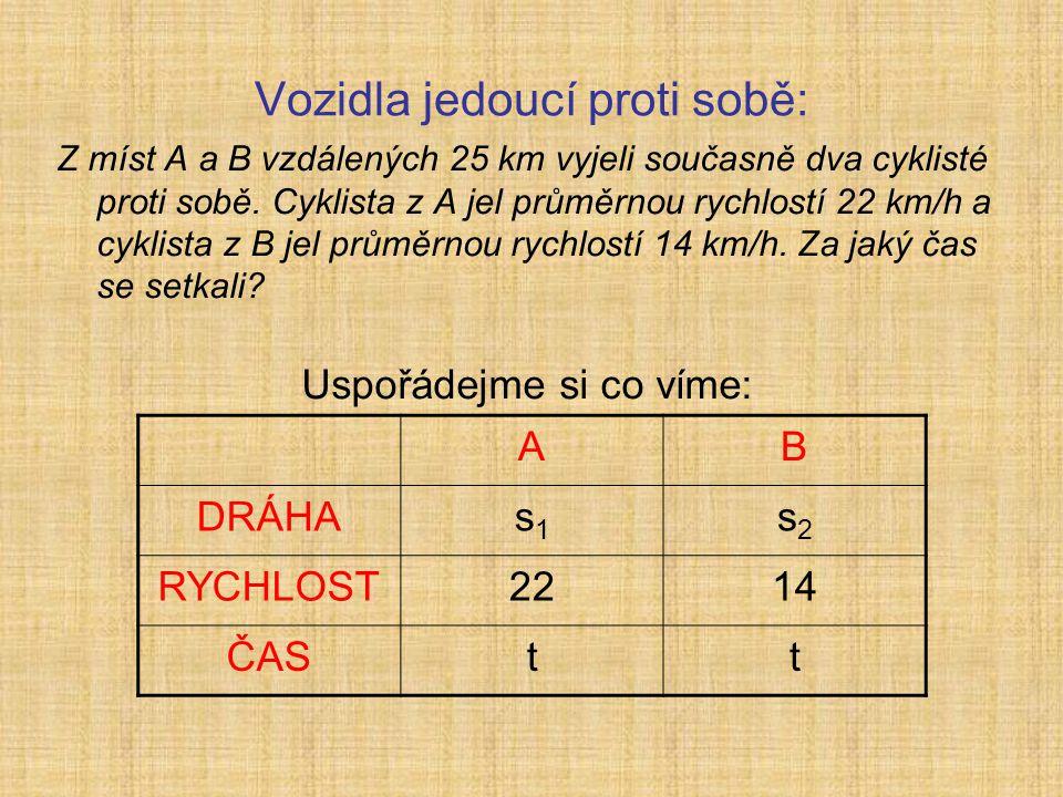 Vozidla jedoucí proti sobě: Z míst A a B vzdálených 25 km vyjeli současně dva cyklisté proti sobě.
