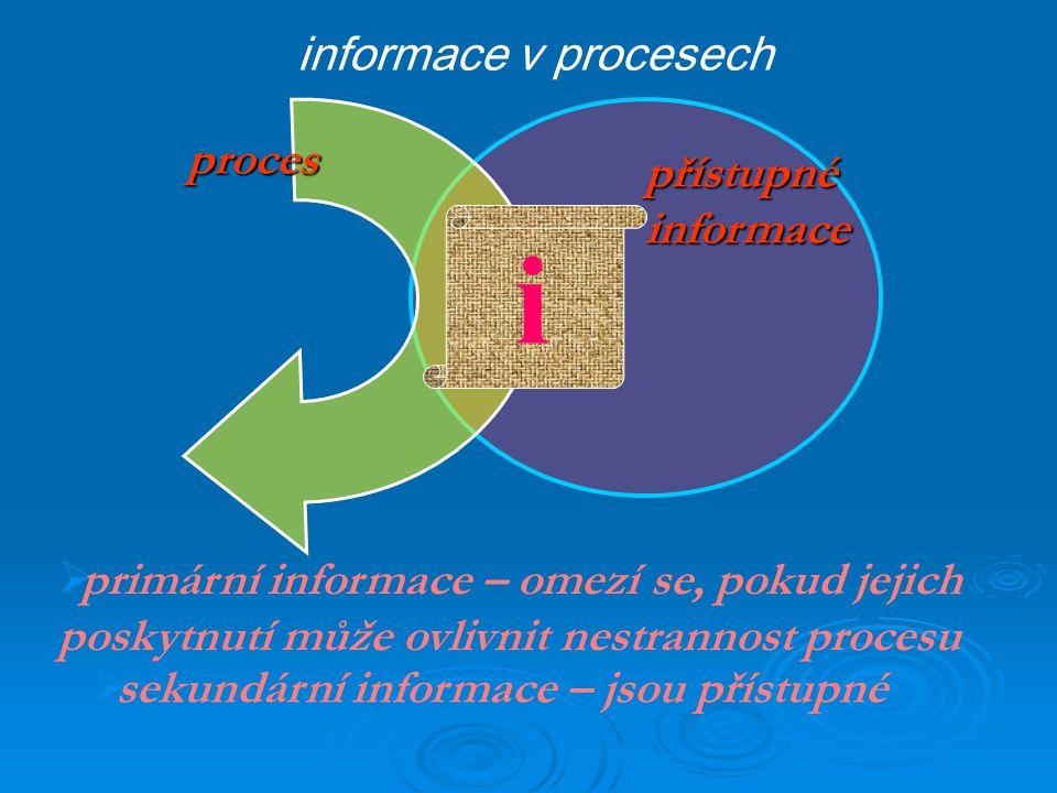 okruhy chráněných informací IV. $ výslovně vyloučené zvláštními zákony např.