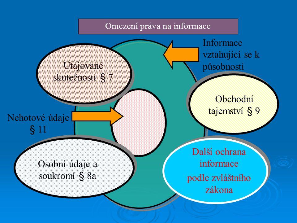 i kdo informaci ví iii jaká informace je anebo kde je uložena k o n t e x t v l a s t n í c h a r a k t e r i s t i k a