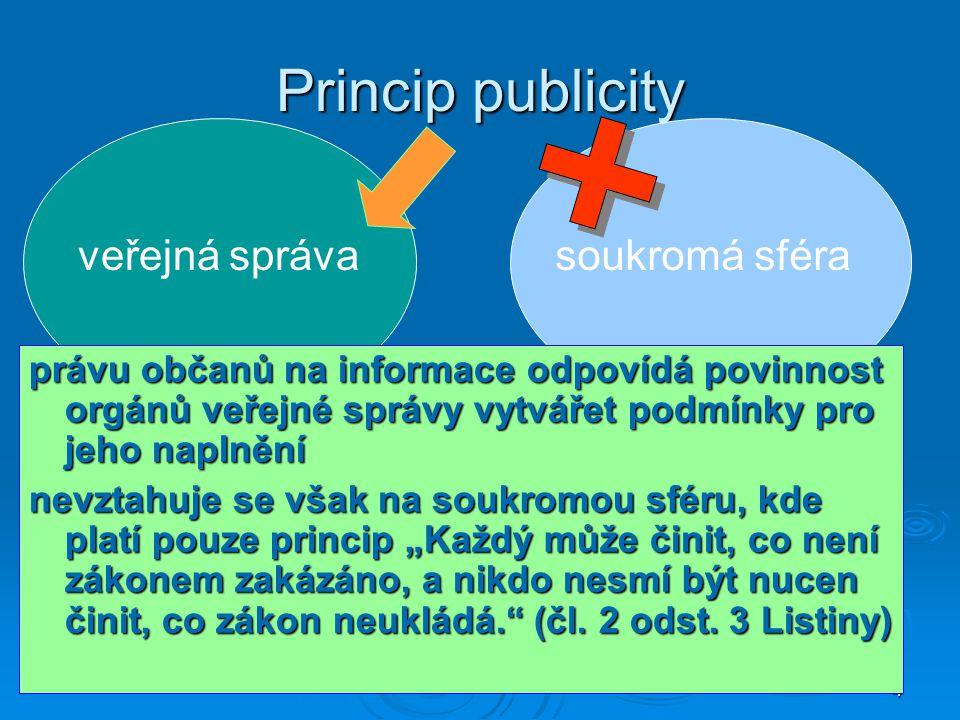 Účast veřejnosti na rozhodování © 2004 Agora CE
