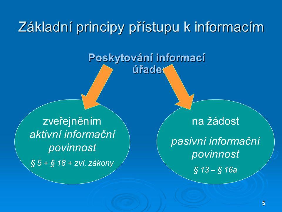 """4 Princip publicity veřejná správasoukromá sféra právu občanů na informace odpovídá povinnost orgánů veřejné správy vytvářet podmínky pro jeho naplnění nevztahuje se však na soukromou sféru, kde platí pouze princip """"Každý může činit, co není zákonem zakázáno, a nikdo nesmí být nucen činit, co zákon neukládá. (čl."""