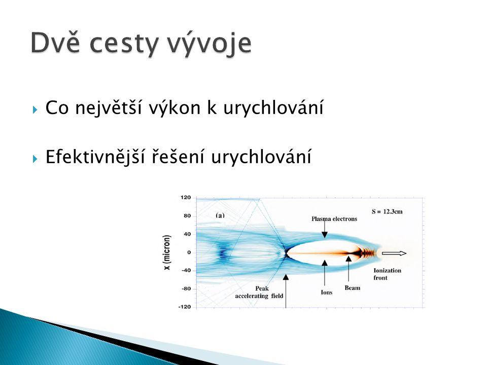 Dvě cesty vývoje  Co největší výkon k urychlování  Efektivnější řešení urychlování
