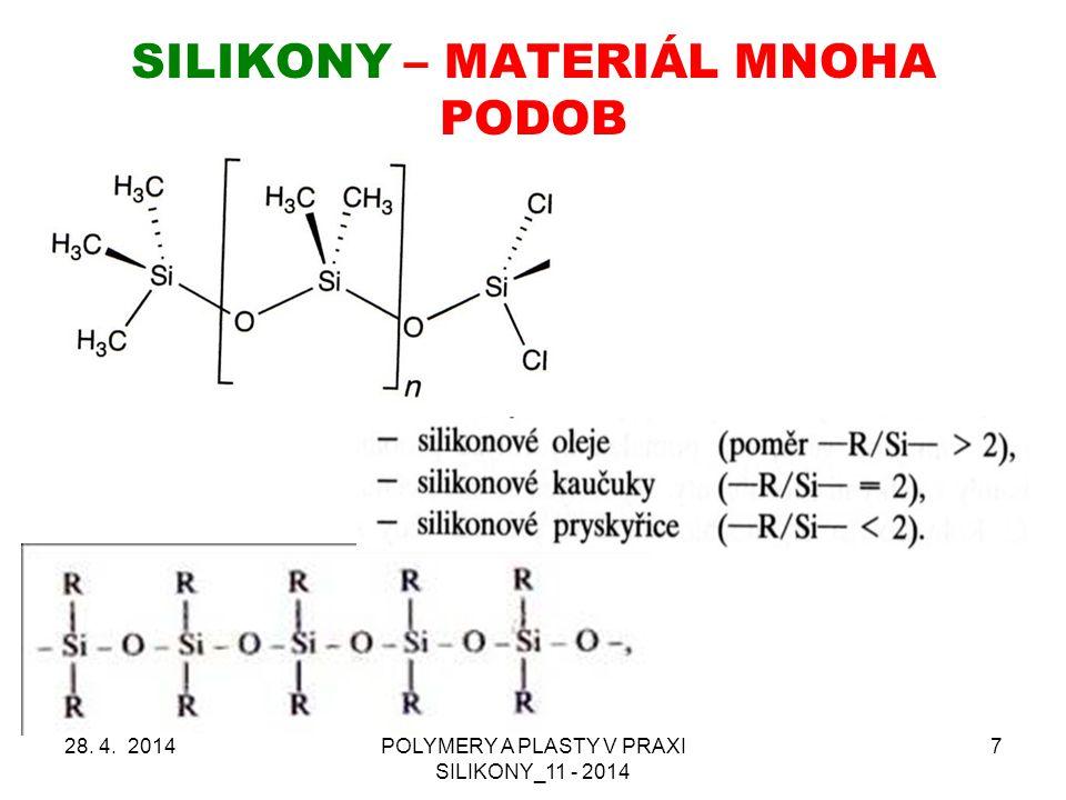 SILIKONY – trochu chemie 1 28.4.