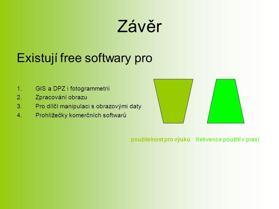 Závěr Existují free softwary pro 1.GIS a DPZ i fotogrammetrii 2.Zpracování obrazu 3.Pro dílčí manipulaci s obrazovými daty 4.Prohlížečky komerčních softwarů použitelnost pro výuku frekvence použití v praxi