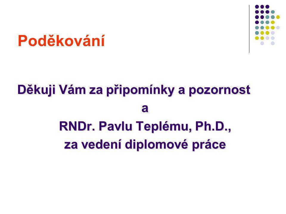 Děkuji Vám za připomínky a pozornost a RNDr. Pavlu Teplému, Ph.D., za vedení diplomové práce Poděkování