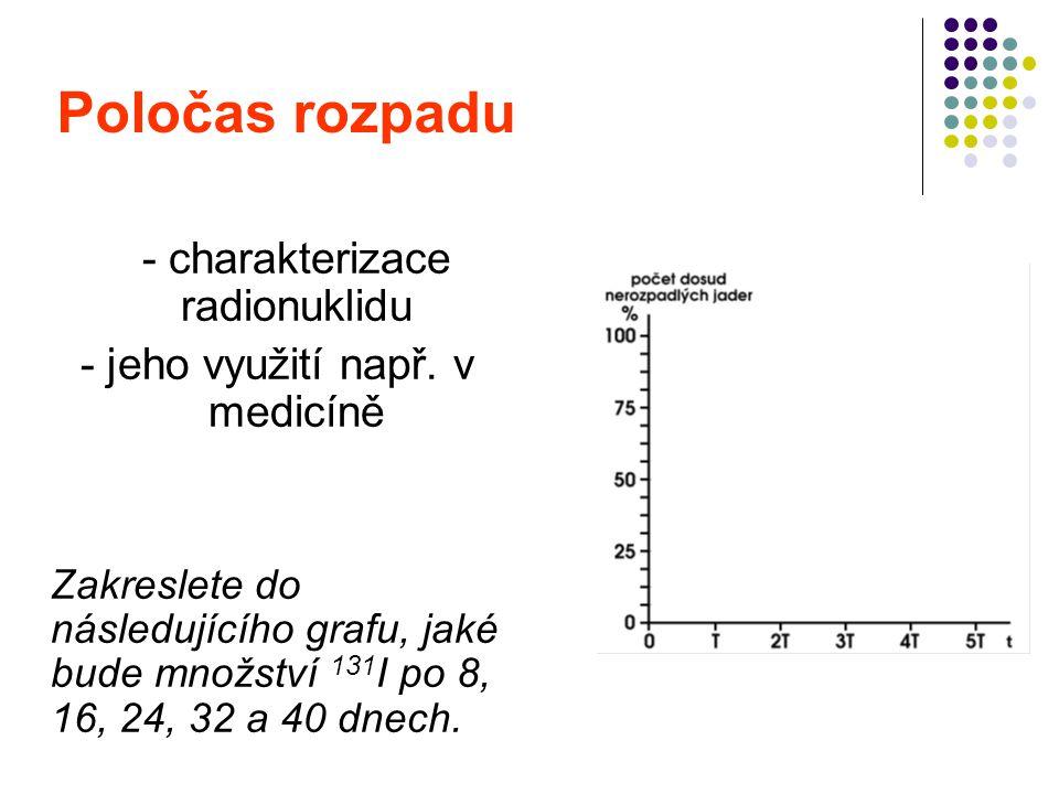 - charakterizace radionuklidu - jeho využití např. v medicíně Zakreslete do následujícího grafu, jaké bude množství 131 I po 8, 16, 24, 32 a 40 dnech.