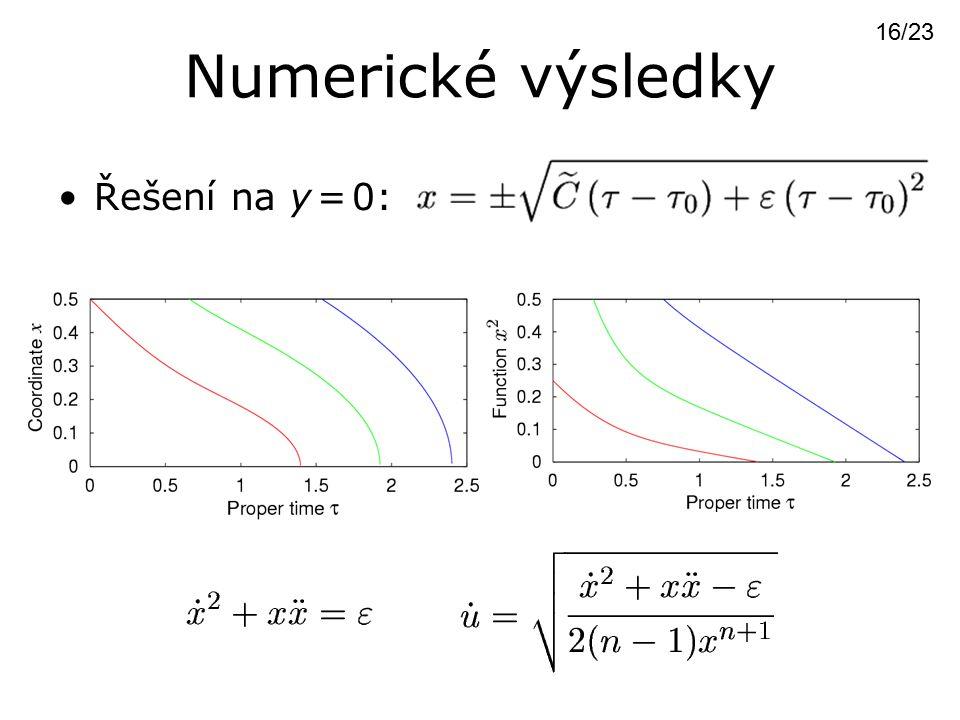 Numerické výsledky Řešení na y = 0: 16/23