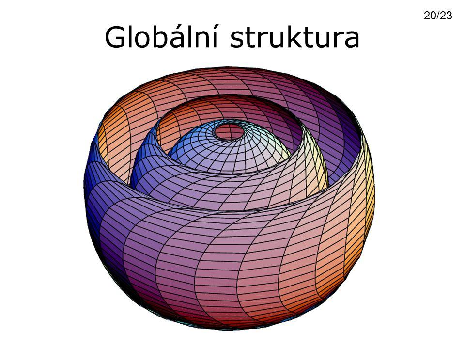Globální struktura 20/23