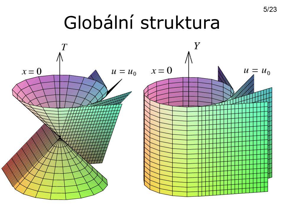 Globální struktura 5/23
