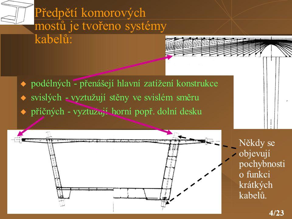 4/23  podélných - přenášejí hlavní zatížení konstrukce  svislých - vyztužují stěny ve svislém směru  příčných - vyztužují horní popř. dolní desku N