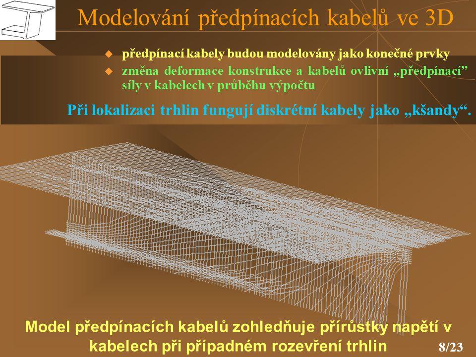 """8/23 Modelování předpínacích kabelů ve 3D  předpínací kabely budou modelovány jako konečné prvky  změna deformace konstrukce a kabelů ovlivní """"předp"""