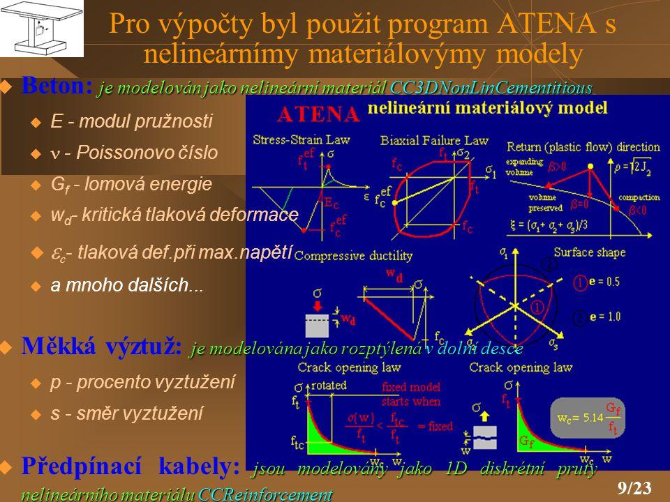9/23 Pro výpočty byl použit program ATENA s nelineárnímy materiálovýmy modely je modelován jako nelineární materiál CC3DNonLinCementitious  Beton: je