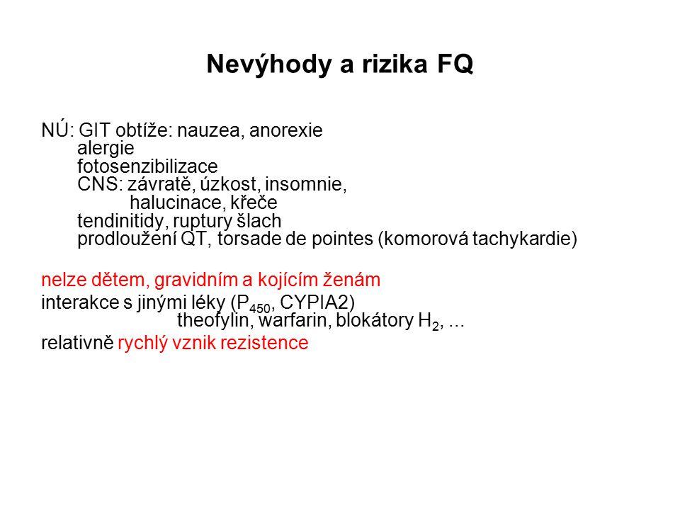 Nevýhody a rizika FQ NÚ: GIT obtíže: nauzea, anorexie alergie fotosenzibilizace CNS: závratě, úzkost, insomnie, halucinace, křeče tendinitidy, ruptury šlach prodloužení QT, torsade de pointes (komorová tachykardie) nelze dětem, gravidním a kojícím ženám interakce s jinými léky (P 450, CYPIA2) theofylin, warfarin, blokátory H 2,...