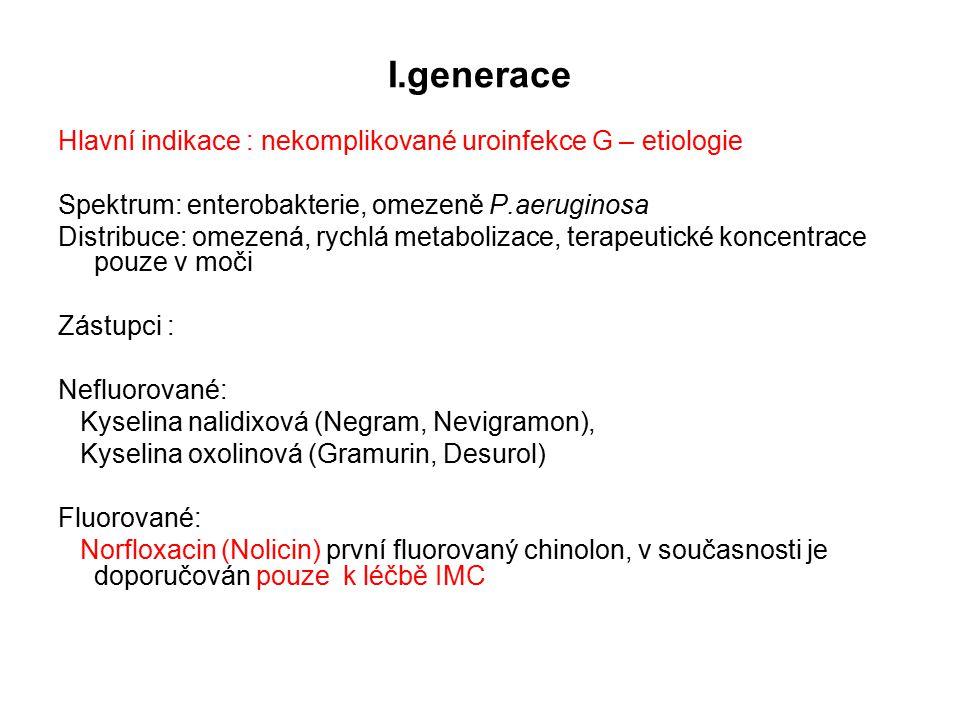 I.generace Hlavní indikace : nekomplikované uroinfekce G – etiologie Spektrum: enterobakterie, omezeně P.aeruginosa Distribuce: omezená, rychlá metabolizace, terapeutické koncentrace pouze v moči Zástupci : Nefluorované: Kyselina nalidixová (Negram, Nevigramon), Kyselina oxolinová (Gramurin, Desurol) Fluorované: Norfloxacin (Nolicin) první fluorovaný chinolon, v současnosti je doporučován pouze k léčbě IMC