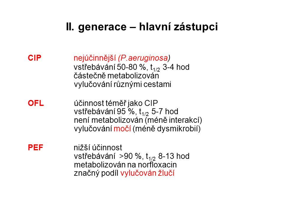 II. generace – hlavní zástupci CIP nejúčinnější (P.aeruginosa) vstřebávání 50-80 %, t 1/2 3-4 hod částečně metabolizován vylučování různými cestami OF