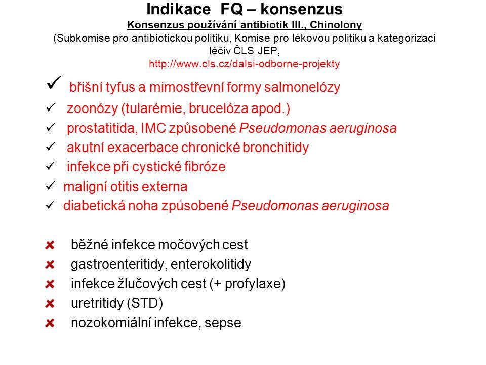 Indikace FQ – konsenzus Konsenzus používání antibiotik III., Chinolony (Subkomise pro antibiotickou politiku, Komise pro lékovou politiku a kategorizaci léčiv ČLS JEP, http://www.cls.cz/dalsi-odborne-projekty břišní tyfus a mimostřevní formy salmonelózy zoonózy (tularémie, brucelóza apod.) prostatitida, IMC způsobené Pseudomonas aeruginosa akutní exacerbace chronické bronchitidy infekce při cystické fibróze maligní otitis externa diabetická noha způsobené Pseudomonas aeruginosa běžné infekce močových cest gastroenteritidy, enterokolitidy infekce žlučových cest (+ profylaxe) uretritidy (STD) nozokomiální infekce, sepse