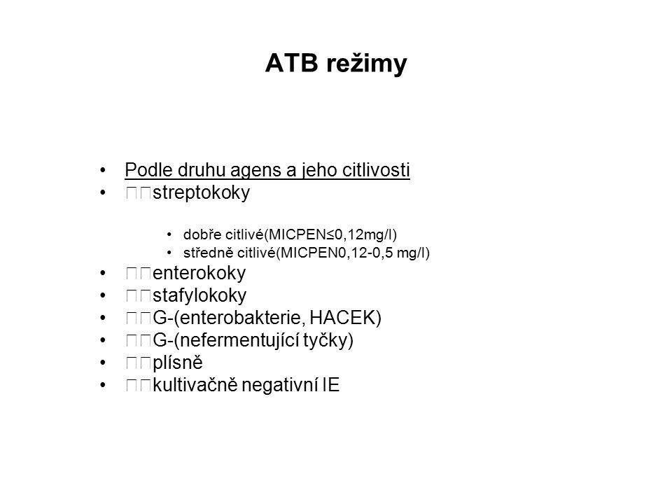 ATB režimy Podle druhu agens a jeho citlivosti streptokoky dobře citlivé(MICPEN≤0,12mg/l) středně citlivé(MICPEN0,12-0,5 mg/l) enterokoky stafylokoky G-(enterobakterie, HACEK) G-(nefermentující tyčky) plísně kultivačně negativní IE