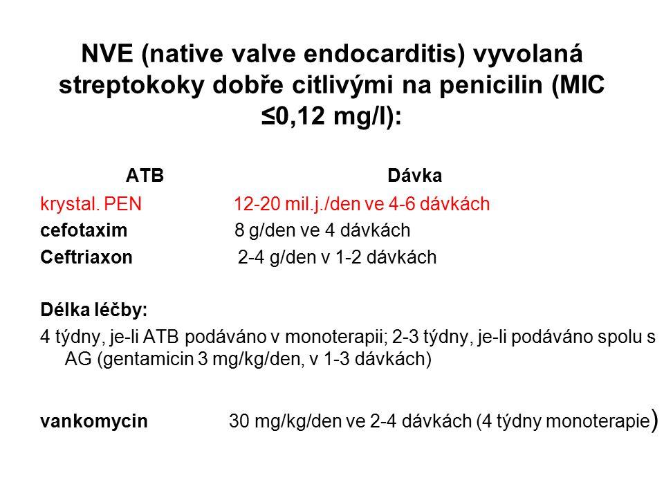 NVE (native valve endocarditis) vyvolaná streptokoky dobře citlivými na penicilin (MIC ≤0,12 mg/l): ATB Dávka krystal.