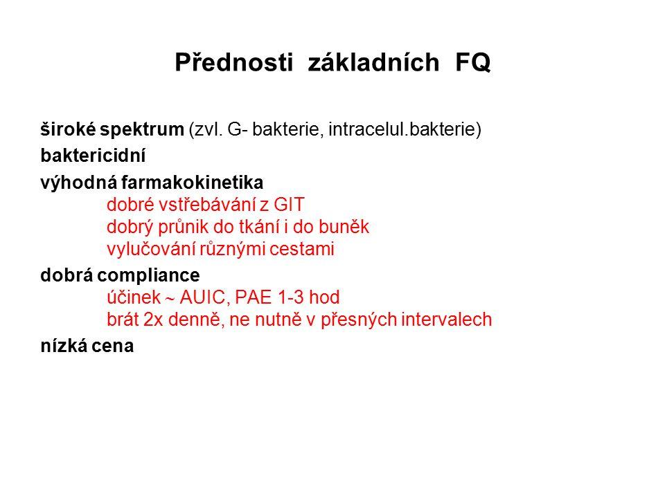 Přednosti základních FQ široké spektrum (zvl.