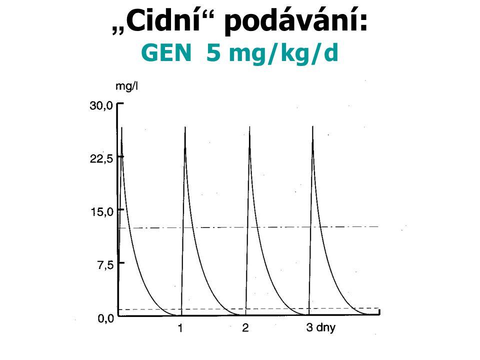 """"""" Cidní """" podávání: GEN 5 mg/kg/d"""