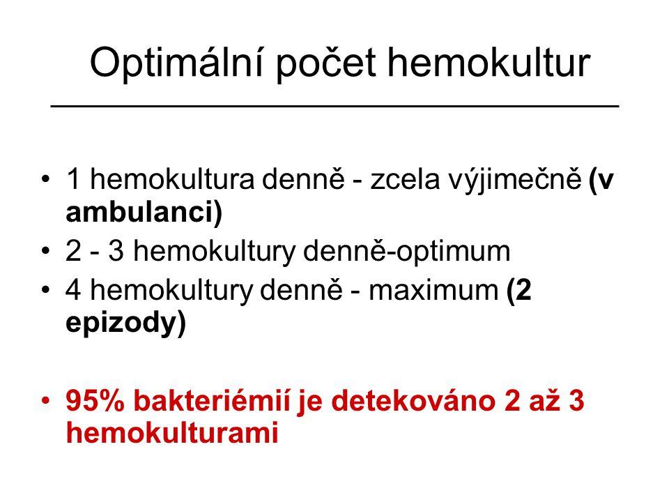 Optimální počet hemokultur 1 hemokultura denně - zcela výjimečně (v ambulanci) 2 - 3 hemokultury denně-optimum 4 hemokultury denně - maximum (2 epizod