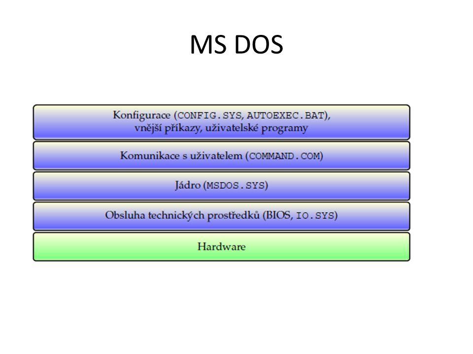 Windows jako nadstavba DOS (3.1)