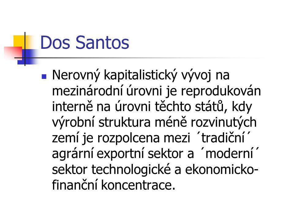 Dos Santos Nerovný kapitalistický vývoj na mezinárodní úrovni je reprodukován interně na úrovni těchto států, kdy výrobní struktura méně rozvinutých zemí je rozpolcena mezi ´tradiční´ agrární exportní sektor a ´moderní´ sektor technologické a ekonomicko- finanční koncentrace.