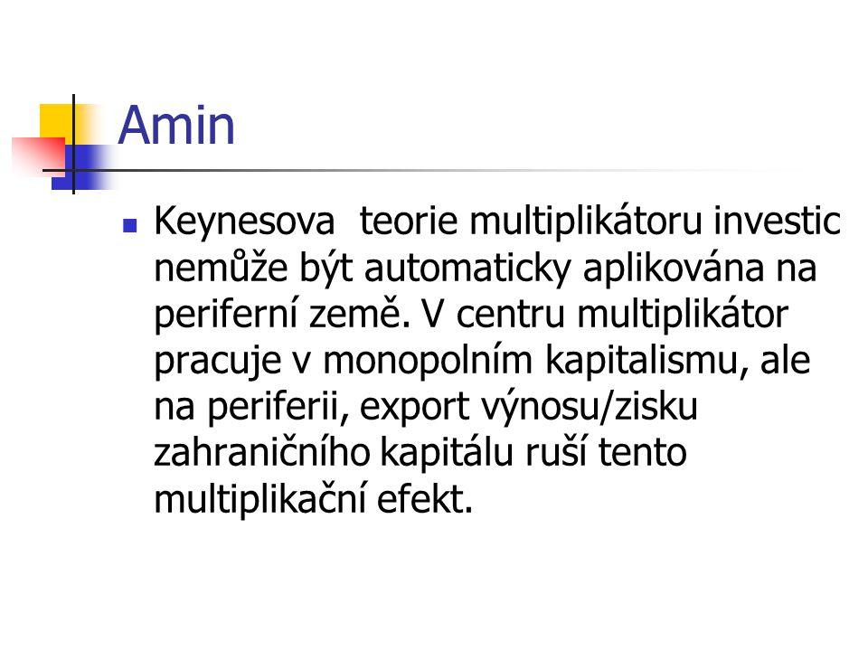 Amin Keynesova teorie multiplikátoru investic nemůže být automaticky aplikována na periferní země.