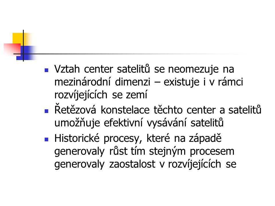 Vztah center satelitů se neomezuje na mezinárodní dimenzi – existuje i v rámci rozvíjejících se zemí Řetězová konstelace těchto center a satelitů umožňuje efektivní vysávání satelitů Historické procesy, které na západě generovaly růst tím stejným procesem generovaly zaostalost v rozvíjejících se