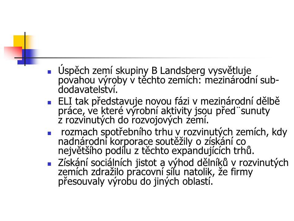 Úspěch zemí skupiny B Landsberg vysvětluje povahou výroby v těchto zemích: mezinárodní sub- dodavatelství.