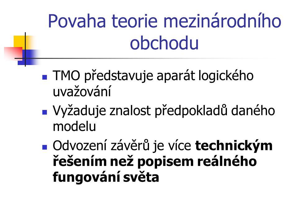 Povaha teorie mezinárodního obchodu TMO představuje aparát logického uvažování Vyžaduje znalost předpokladů daného modelu Odvození závěrů je více technickým řešením než popisem reálného fungování světa