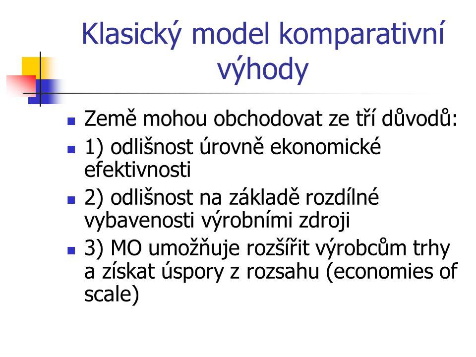 Klasický model komparativní výhody Země mohou obchodovat ze tří důvodů: 1) odlišnost úrovně ekonomické efektivnosti 2) odlišnost na základě rozdílné vybavenosti výrobními zdroji 3) MO umožňuje rozšířit výrobcům trhy a získat úspory z rozsahu (economies of scale)