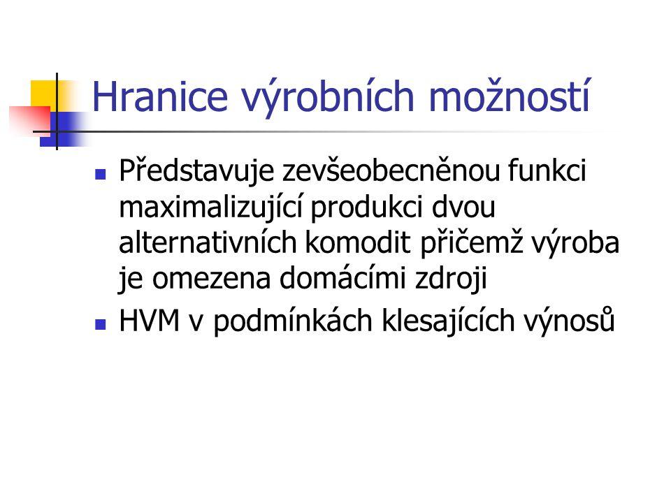 Hranice výrobních možností Představuje zevšeobecněnou funkci maximalizující produkci dvou alternativních komodit přičemž výroba je omezena domácími zdroji HVM v podmínkách klesajících výnosů