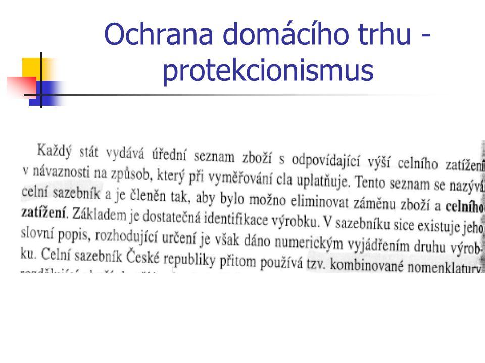 Ochrana domácího trhu - protekcionismus