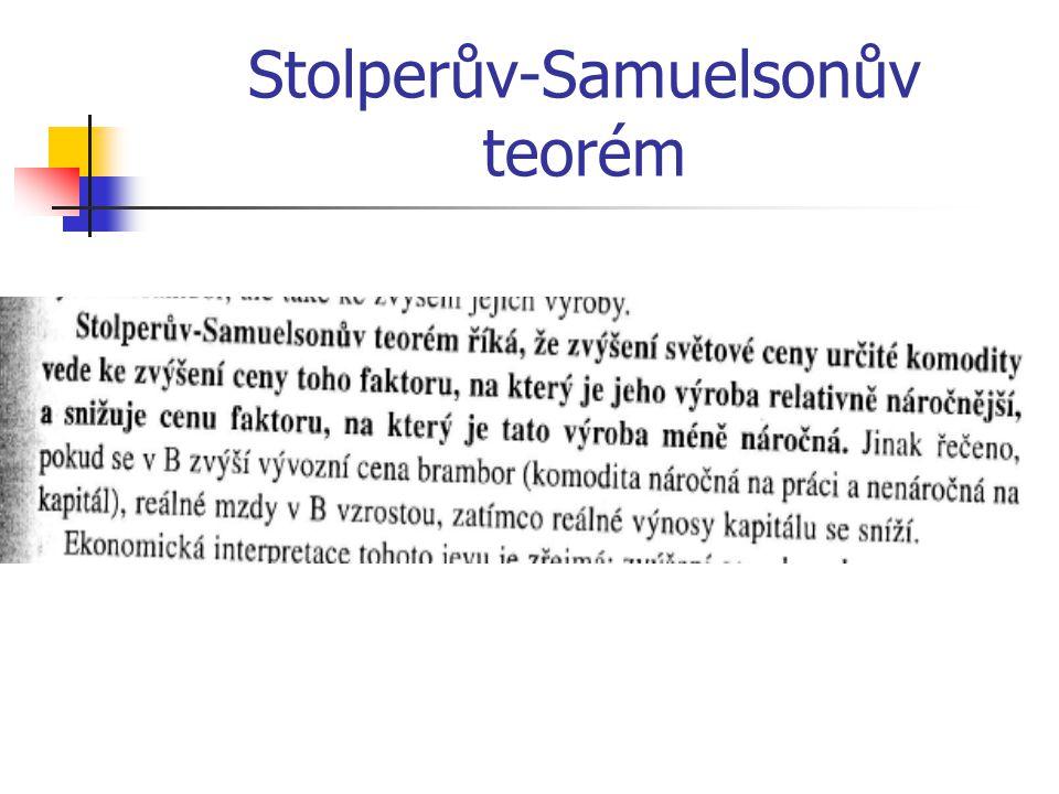 Stolperův-Samuelsonův teorém