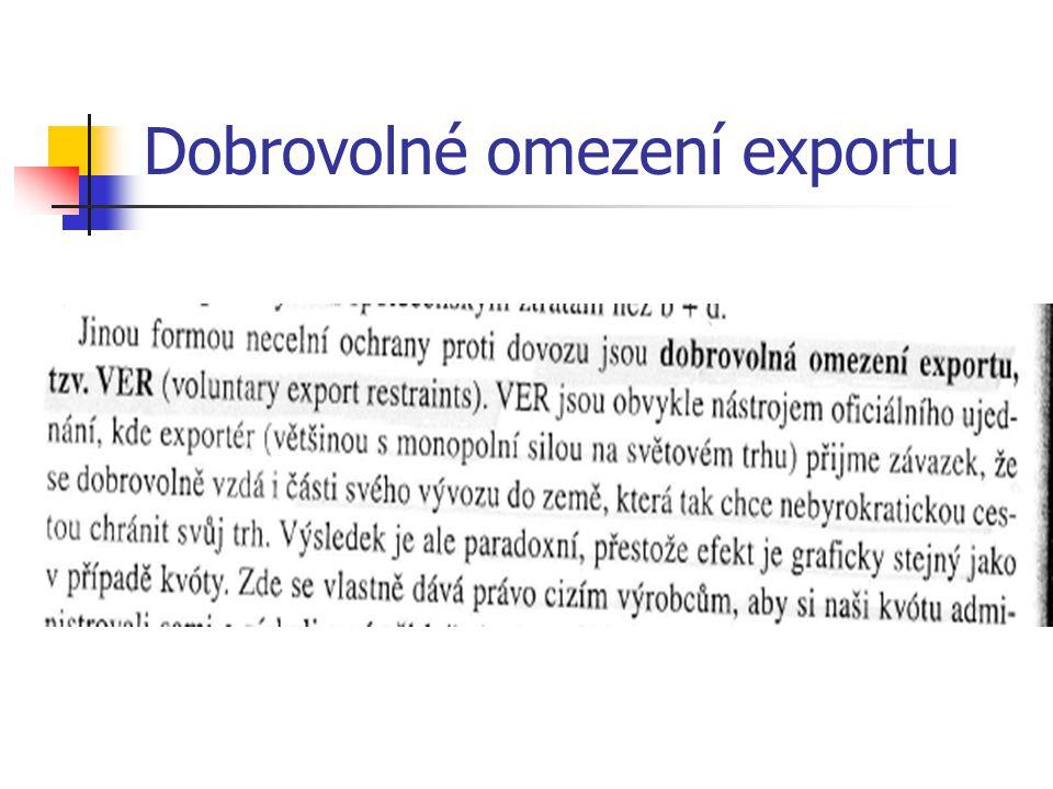 Dobrovolné omezení exportu