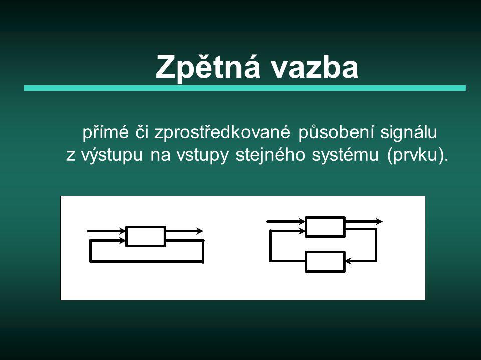 Zpětná vazba přímé či zprostředkované působení signálu z výstupu na vstupy stejného systému (prvku).