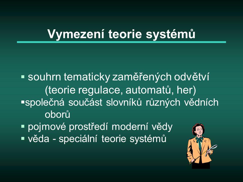 Vymezení teorie systémů  souhrn tematicky zaměřených odvětví (teorie regulace, automatů, her)  společná součást slovníků různých vědních oborů  poj
