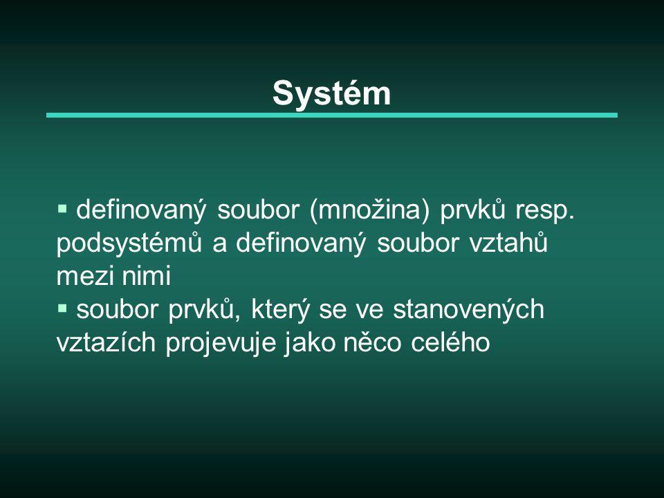 Systém  definovaný soubor (množina) prvků resp. podsystémů a definovaný soubor vztahů mezi nimi  soubor prvků, který se ve stanovených vztazích proj