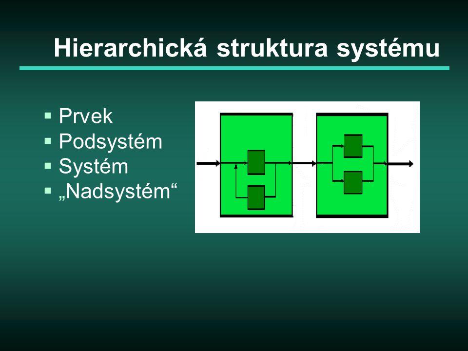 """Hierarchická struktura systému  Prvek  Podsystém  Systém  """"Nadsystém"""""""