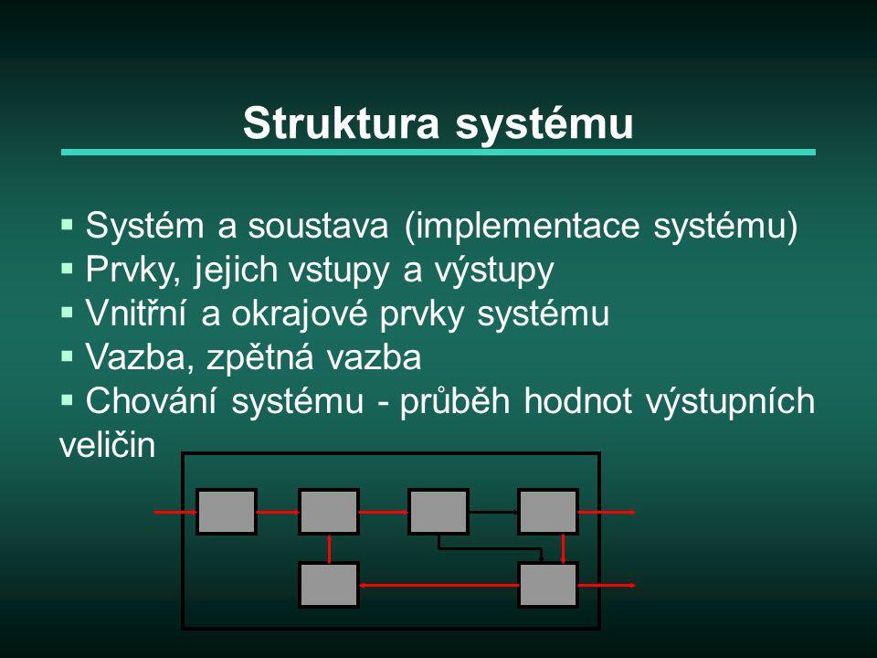 Struktura systému  Systém a soustava (implementace systému)  Prvky, jejich vstupy a výstupy  Vnitřní a okrajové prvky systému  Vazba, zpětná vazba