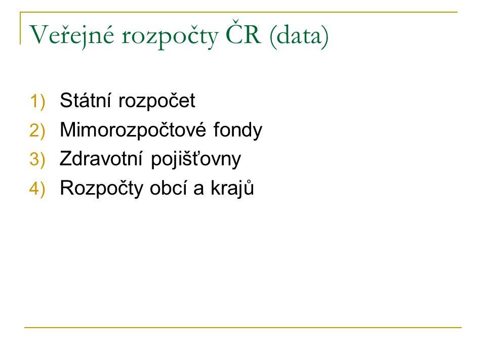 Veřejné rozpočty ČR (data) 1) Státní rozpočet 2) Mimorozpočtové fondy 3) Zdravotní pojišťovny 4) Rozpočty obcí a krajů