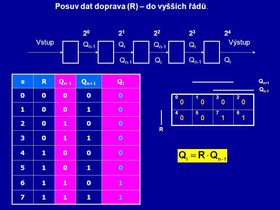 Posuv dat doprava (R) – do vyšších řádů. sRQ n-1 Q n+1 QiQi 00000 10010 20100 30110 41000 51010 61101 71111 6 2 7 3 54 10 1 0 1 0 00 00 R Q n-1 2020 2