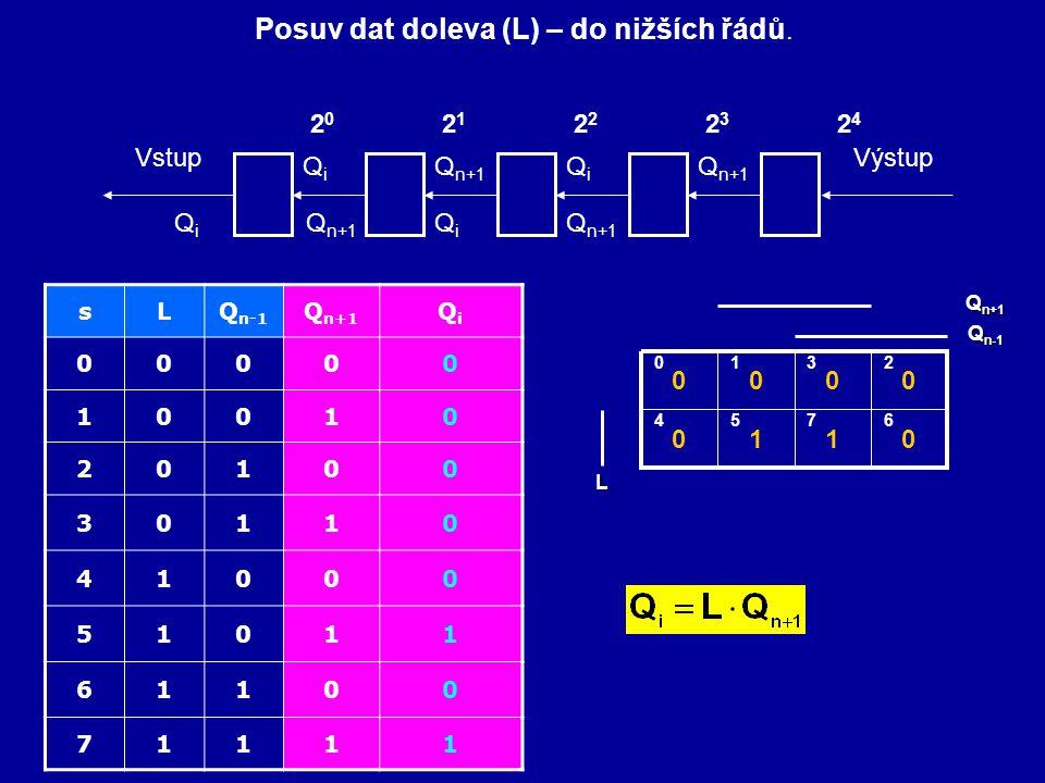 Posuv dat doleva (L) – do nižších řádů. sLQ n-1 Q n+1 QiQi 00000 10010 20100 30110 41000 51011 61100 71111 6 2 7 3 54 10 0 0 1 0 10 00 L Q n-1 2020 21