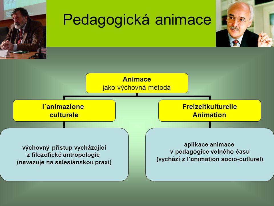 Pedagogická animace Animace jako výchovná metoda l´animazione culturale výchovný přístup vycházející z filozofické antropologie (navazuje na salesiáns