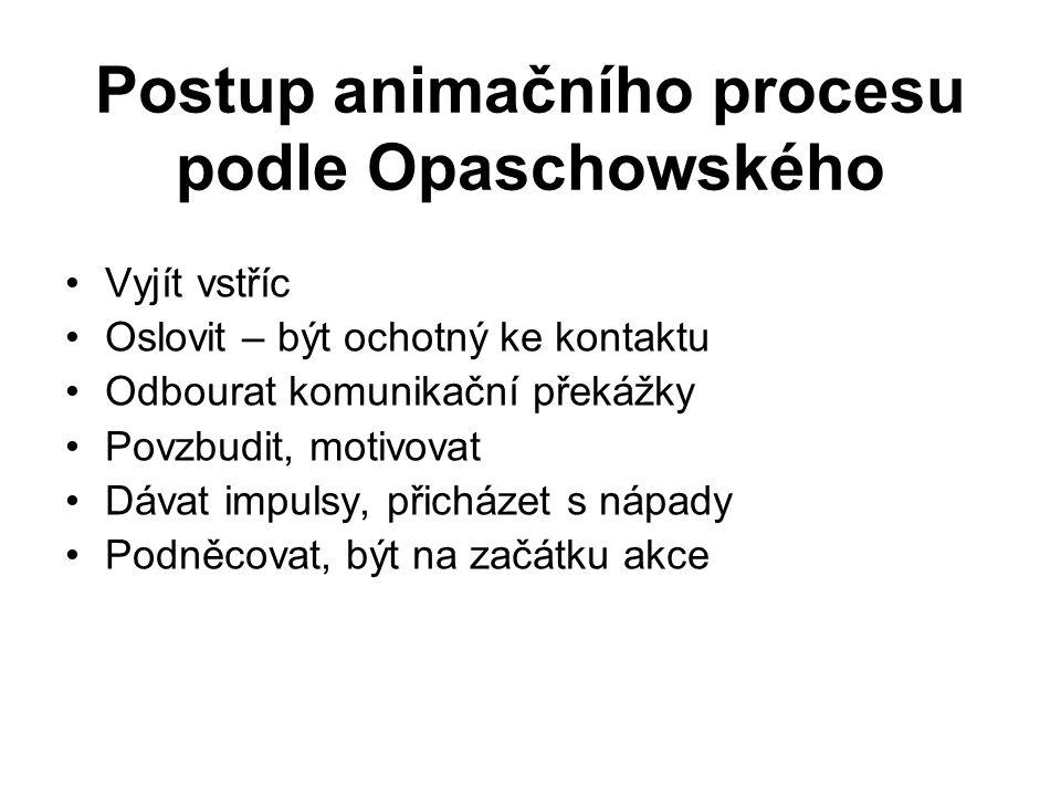 Postup animačního procesu podle Opaschowského Vyjít vstříc Oslovit – být ochotný ke kontaktu Odbourat komunikační překážky Povzbudit, motivovat Dávat