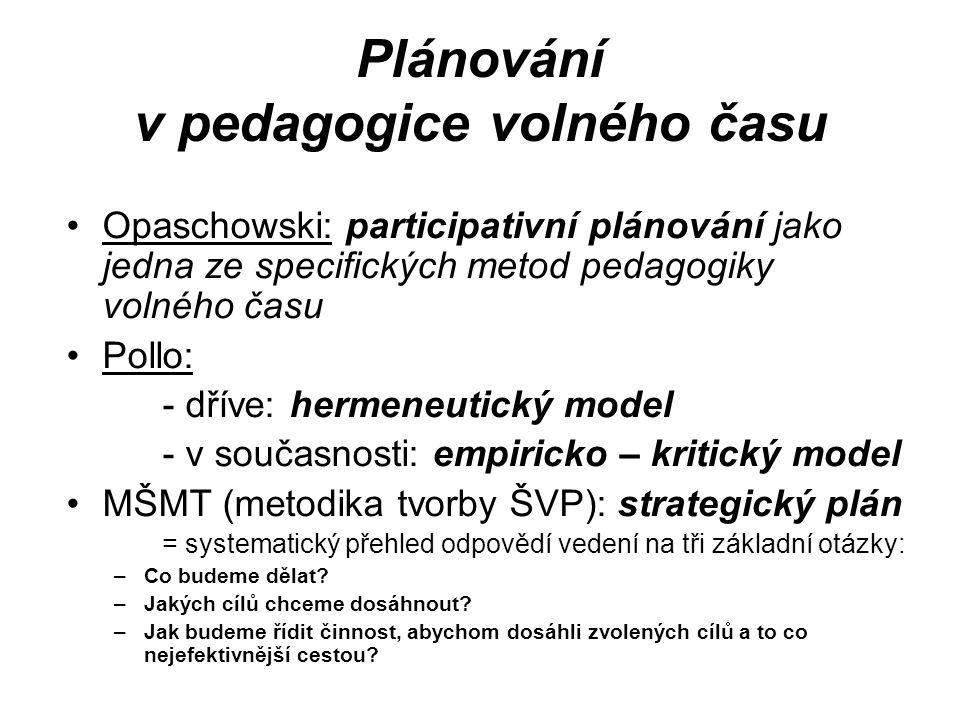 Plánování v pedagogice volného času Opaschowski: participativní plánování jako jedna ze specifických metod pedagogiky volného času Pollo: - dříve: her