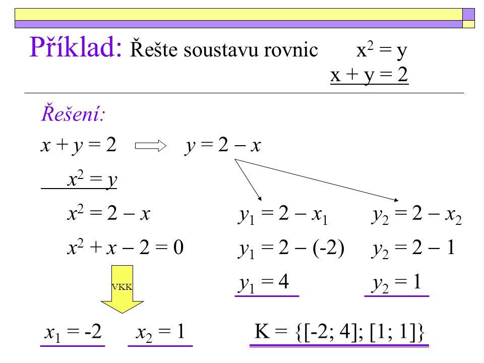Příklad: Řešte soustavu rovnic x 2 = y x + y = 2 x + y = 2 y = 2  x x 2 = y x 2 = 2  x x 2 + x  2 = 0 VKK x 1 = -2x 2 = 1 y 1 = 2  x 1 y 2 = 2  x